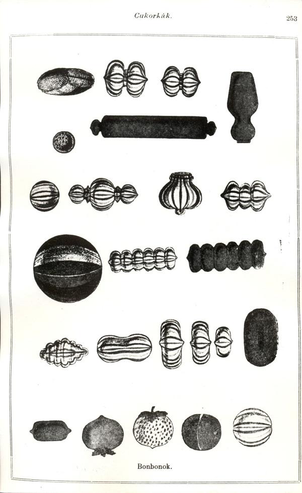 Cukorka, bonbon mintaképek (1900-as évek) - Magyar Kereskedelmi és Vendéglátóipari Múzeum, CC BY-NC-ND
