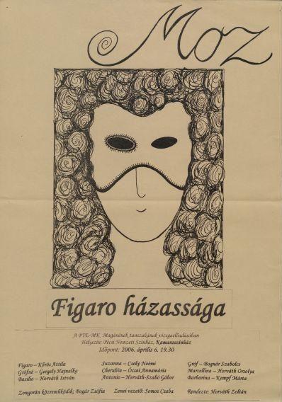 Egy 2006-os előadás plakátja (MaNDA)