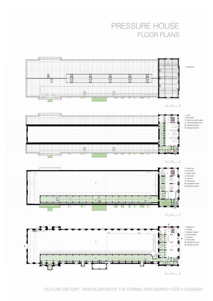 A Nemzeti Filmtörténeti Élménypark épületének szintjei