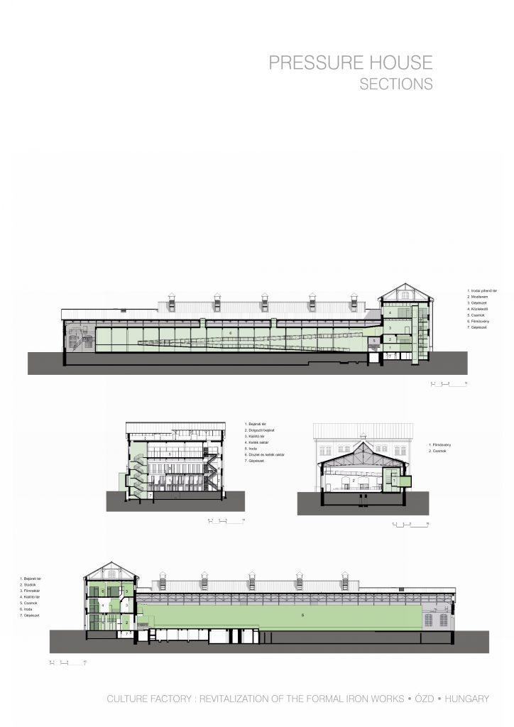 A Nemzeti Filmtörténeti Élménypark épületének metszetrajzai